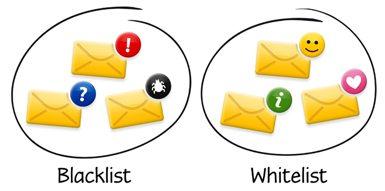blacklist-whitelist